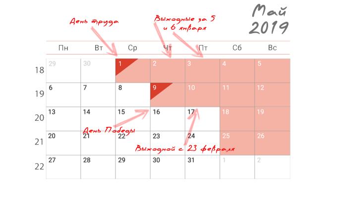 календарь майских выходных